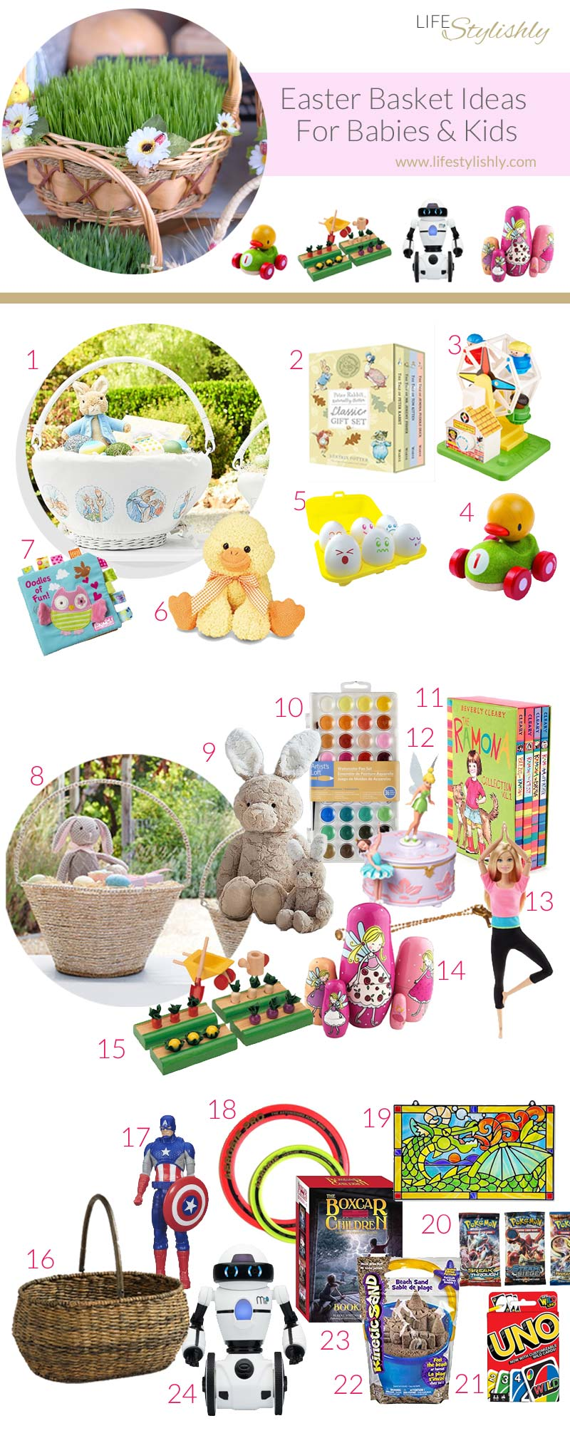 24 easter basket ideas for babies kids life stylishly 24 easter basket ideas for kids and babies negle Gallery